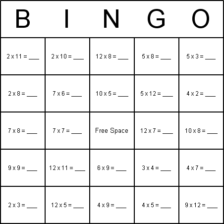 picture relating to Multiplication Bingo Printable known as Math Multiplication Bingo Playing cards